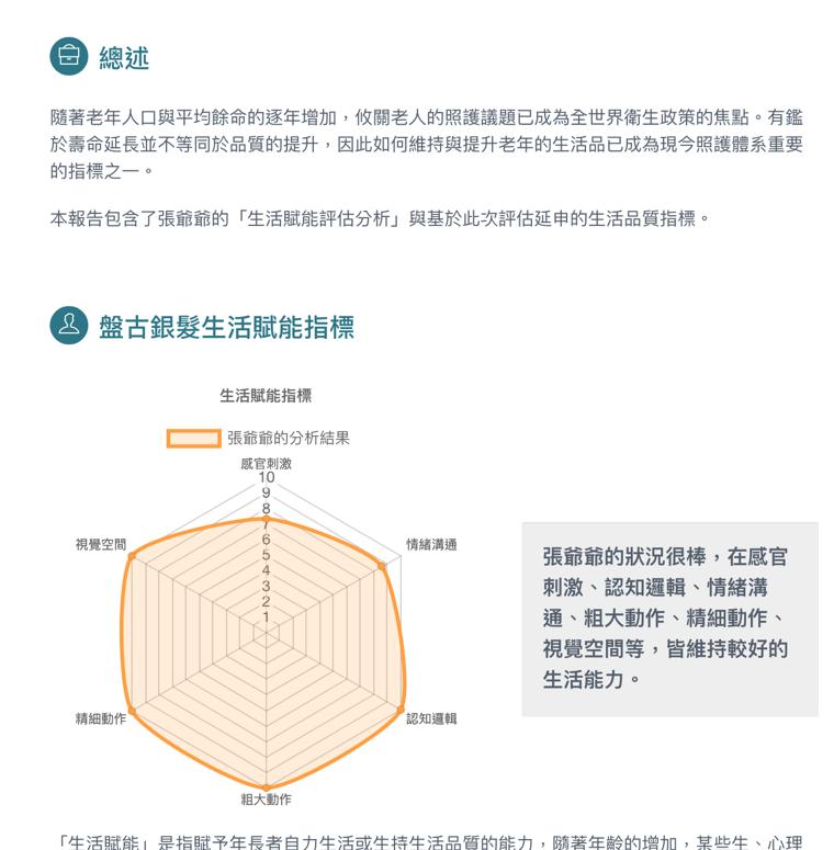 http://lapangu.com.tw/wp-content/uploads/2019/03/評估報告-2-760x775.png